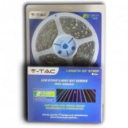 LED Streifen Set 5050 30 LEDs RGB IP20